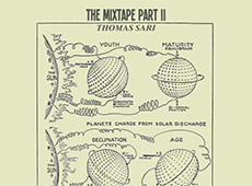 Thomas Sari – The Mixtape II
